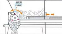 油圧押し装置・安全機構