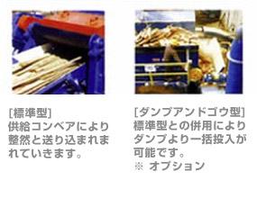 供給コンベア:ダンプアンドゴウ型はオプション